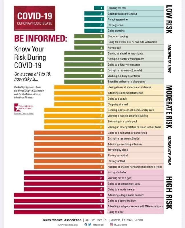 Covid risk chart (002)